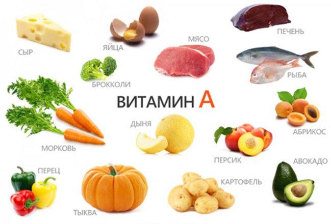 Витамин А участвует во многих процессах